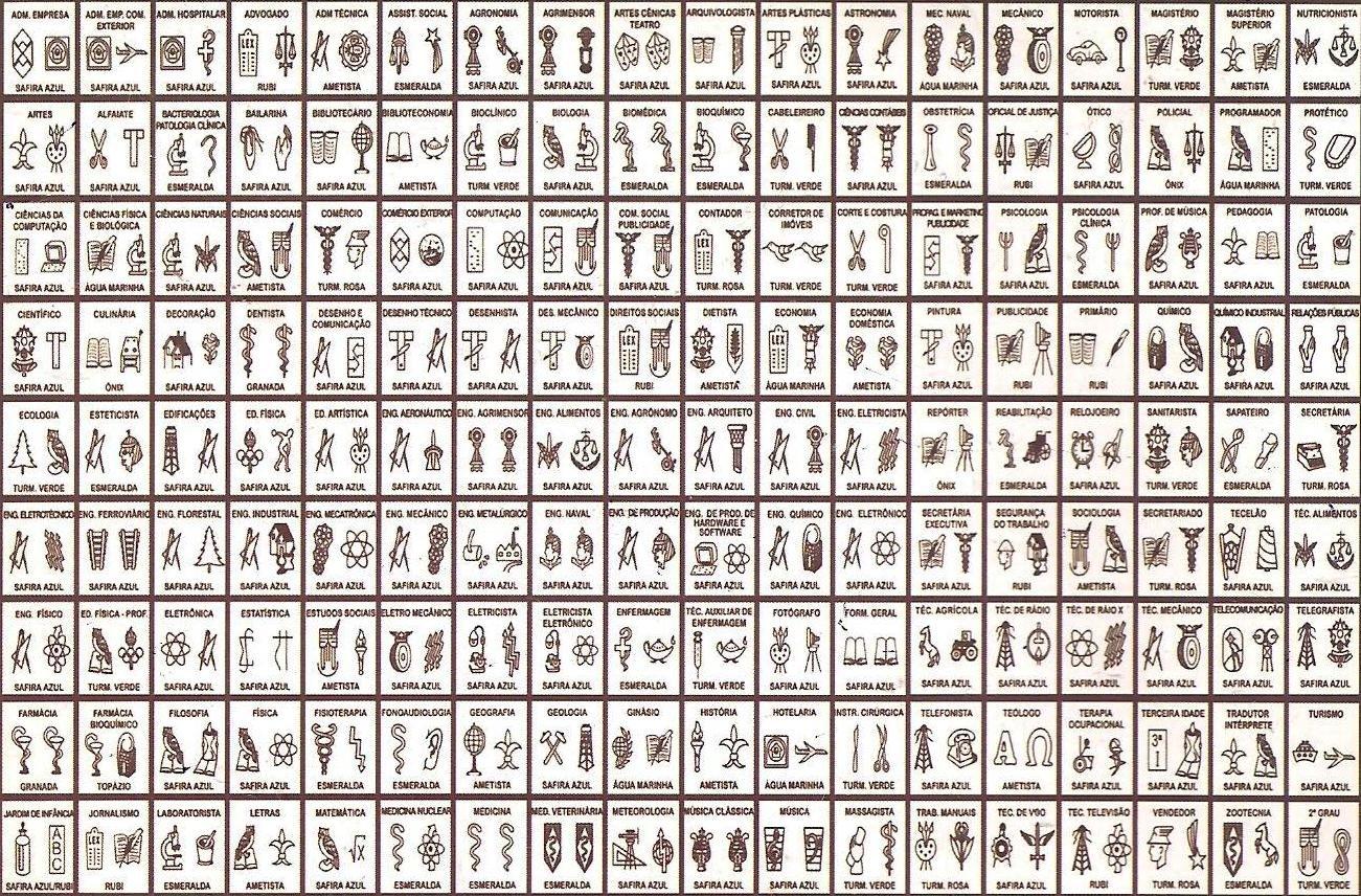 Símbolos das Profissões para Anéis e Pingentes de Formatura a5b865d647